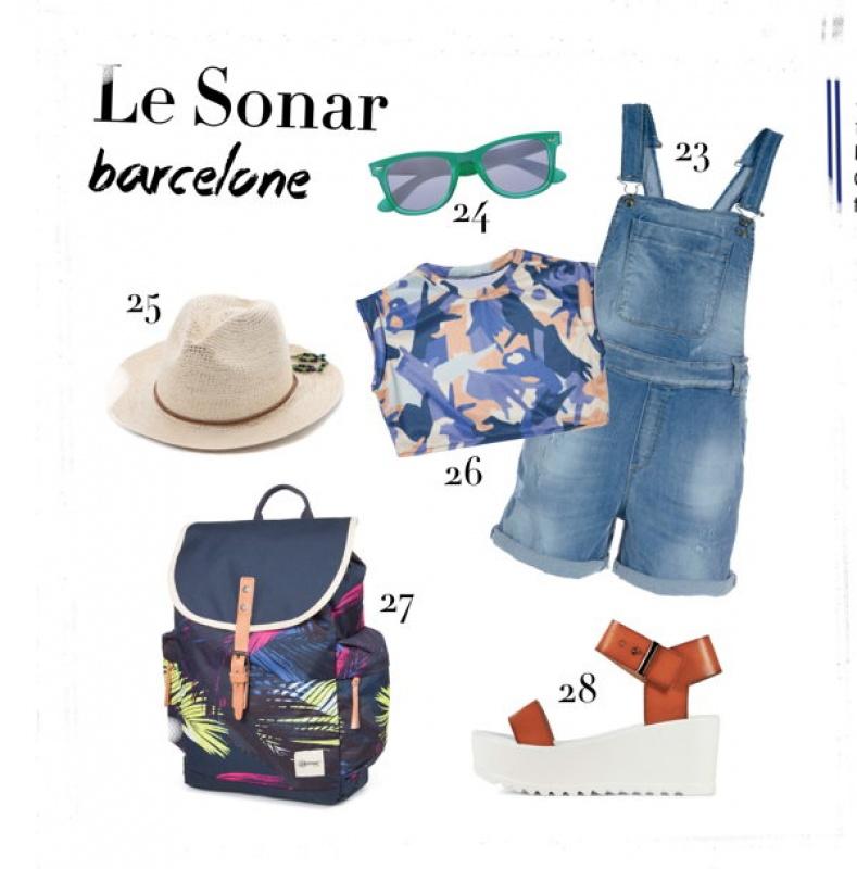 Look Le Sonar